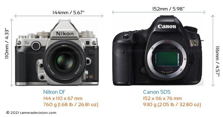 Nikon Df vs Canon 5DS Camera Size Comparison - Front View