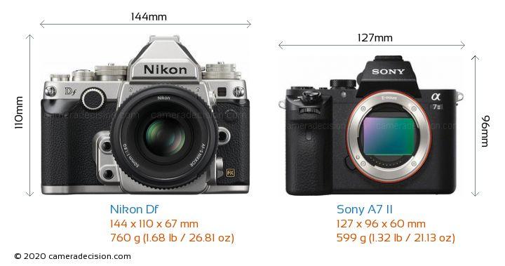 Nikon Df vs Sony A7 II Camera Size Comparison - Front View