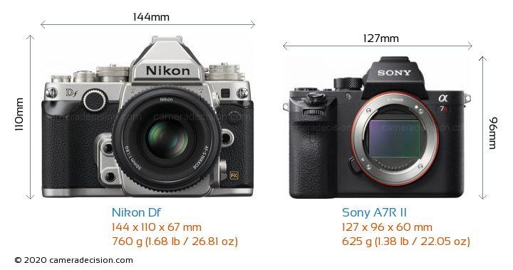 Nikon Df vs Sony A7R II Camera Size Comparison - Front View