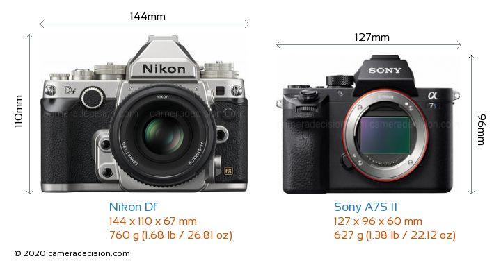 Nikon Df vs Sony A7S II Camera Size Comparison - Front View