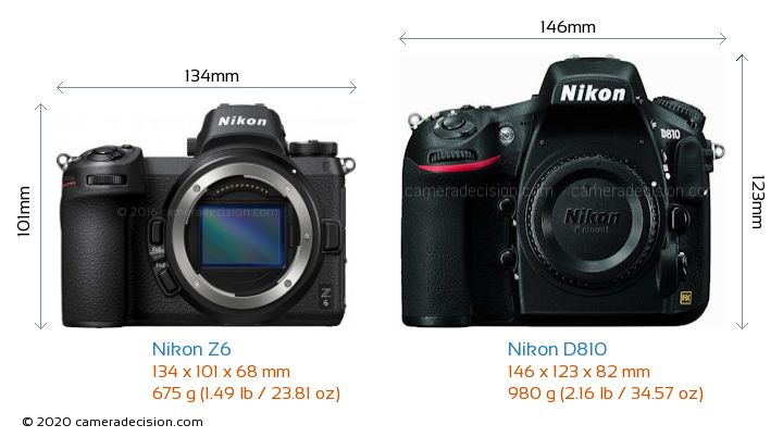 Nikon Z 6 vs Nikon D810 Camera Size Comparison - Front View