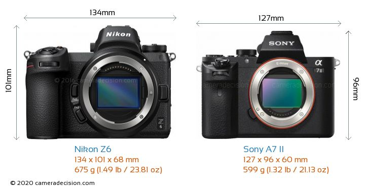 Nikon Z6 vs Sony A7 II Camera Size Comparison - Front View
