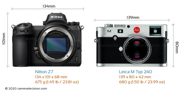 Nikon Z7 vs Leica M Typ 240 Camera Size Comparison - Front View