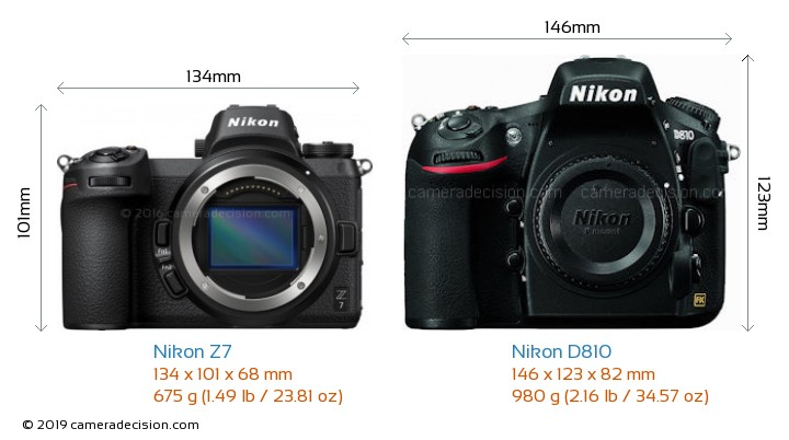 Nikon Z7 vs Nikon D810 Camera Size Comparison - Front View