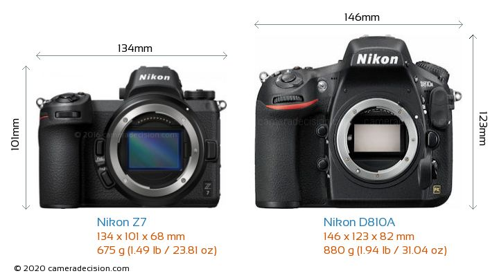 Nikon Z7 vs Nikon D810A Camera Size Comparison - Front View