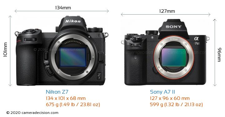 Nikon Z7 vs Sony A7 II Camera Size Comparison - Front View