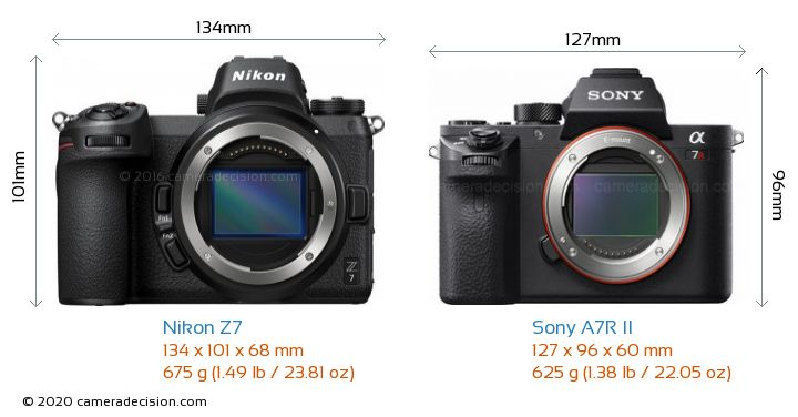 Nikon Z7 vs Sony A7R II Camera Size Comparison - Front View