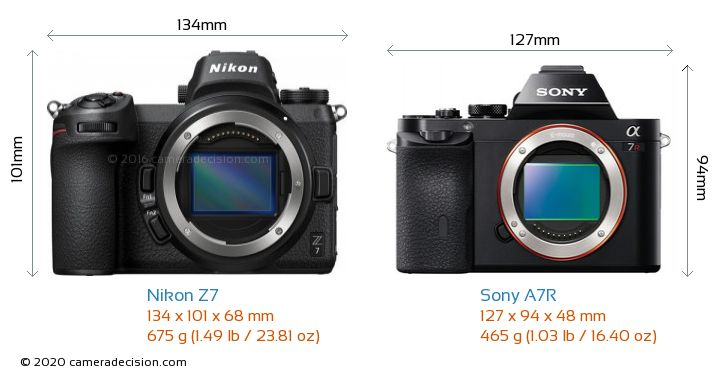Nikon Z7 vs Sony A7R Camera Size Comparison - Front View