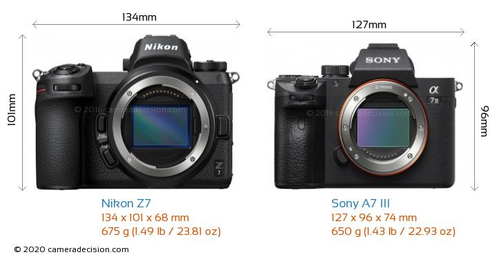 Nikon Z7 vs Sony A7 III Camera Size Comparison - Front View