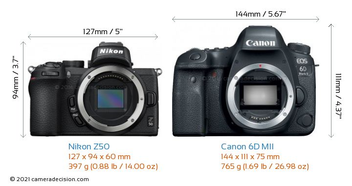 Nikon Z50 vs Canon 6D MII Camera Size Comparison - Front View