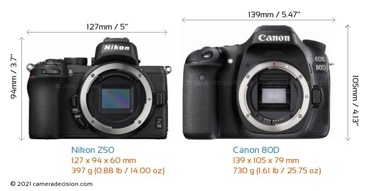 Nikon Z50 vs Canon 80D Camera Size Comparison - Front View