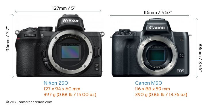 Nikon Z50 vs Canon M50 Camera Size Comparison - Front View