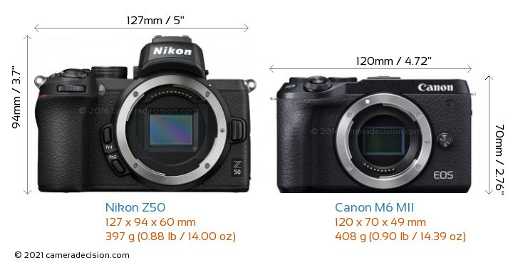 Nikon Z50 vs Canon M6 MII Camera Size Comparison - Front View