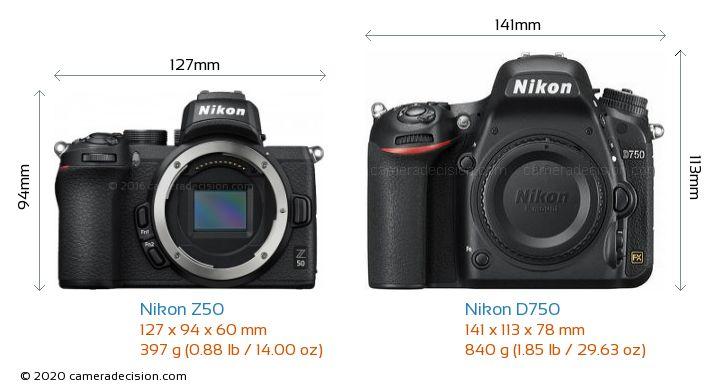Nikon Z50 vs Nikon D750 Camera Size Comparison - Front View