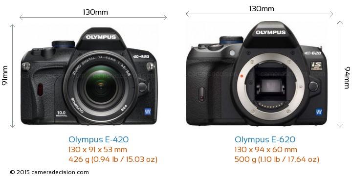 Olympus E-420 vs Olympus E-620 Camera Size Comparison - Front View