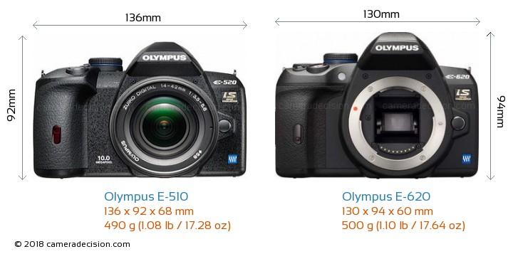 Olympus E-510 vs Olympus E-620 Camera Size Comparison - Front View