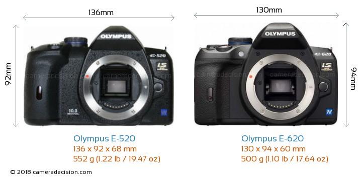 Olympus E-520 vs Olympus E-620 Camera Size Comparison - Front View