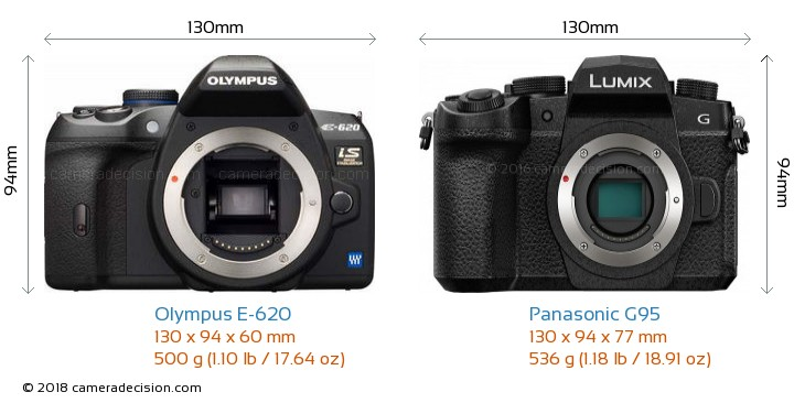 Olympus E-620 vs Panasonic G95 Camera Size Comparison - Front View
