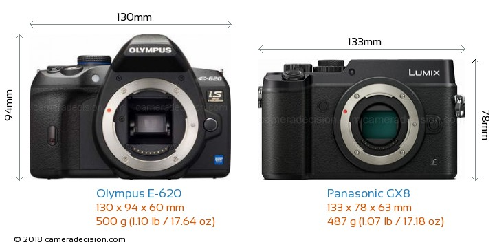 Olympus E-620 vs Panasonic GX8 Camera Size Comparison - Front View