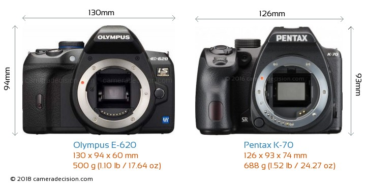 Olympus E-620 vs Pentax K-70 Camera Size Comparison - Front View