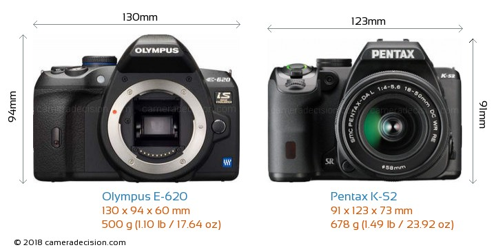 Olympus E-620 vs Pentax K-S2 Camera Size Comparison - Front View