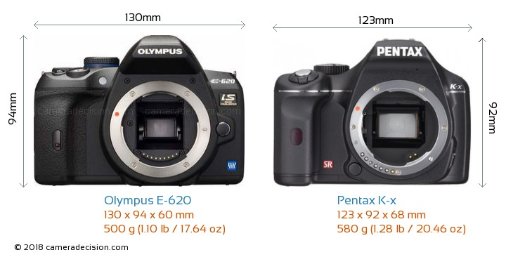Olympus E-620 vs Pentax K-x Camera Size Comparison - Front View
