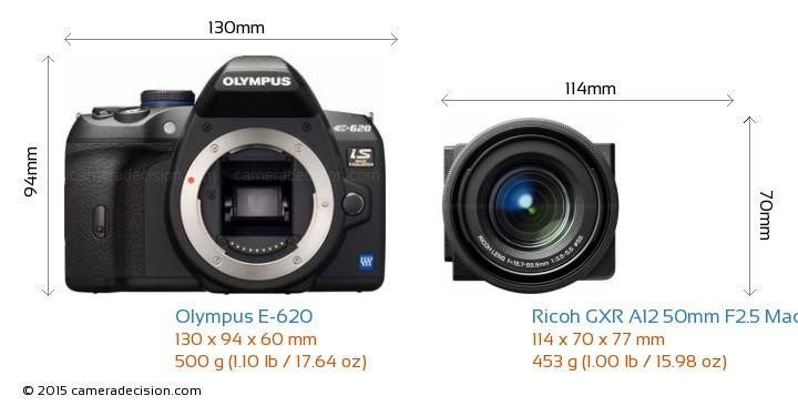 Olympus E-620 vs Ricoh GXR A12 50mm F2.5 Macro Camera Size Comparison - Front View