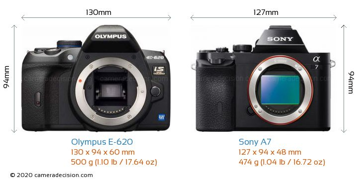 Olympus E-620 vs Sony A7 Camera Size Comparison - Front View