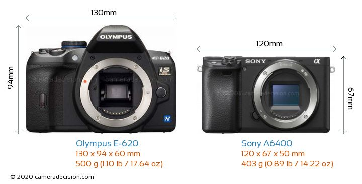 Olympus E-620 vs Sony A6400 Camera Size Comparison - Front View