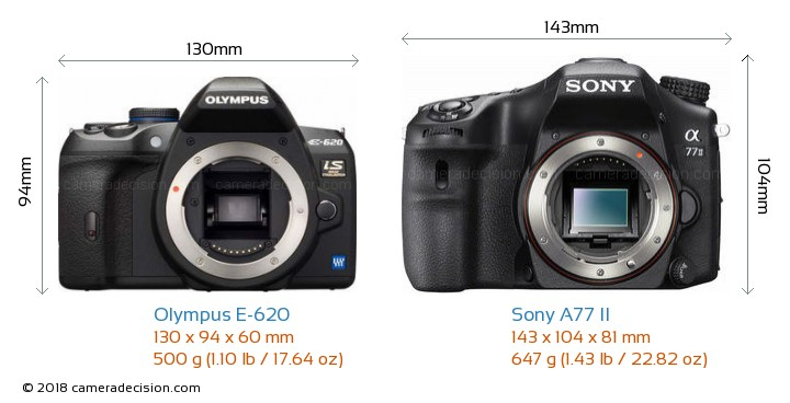 Olympus E-620 vs Sony A77 II Camera Size Comparison - Front View