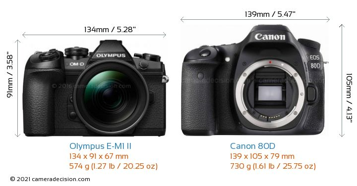 Olympus E-M1 II vs Canon 80D Camera Size Comparison - Front View