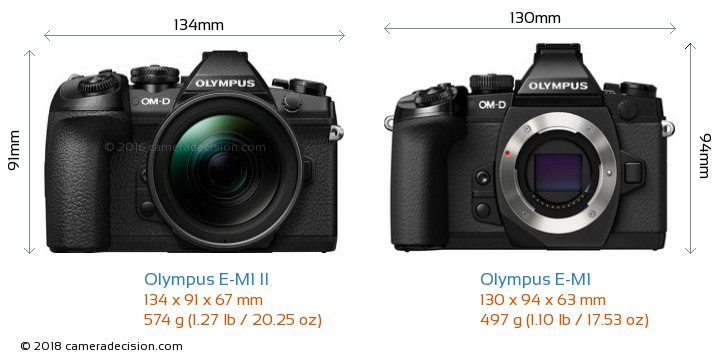 Olympus E-M1 II vs Olympus E-M1 Camera Size Comparison - Front View