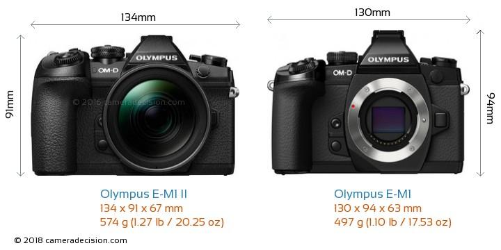 Olympus E-M1 II vs Olympus E-M1 Camera Size Comparison - Front View