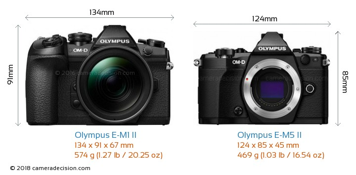 Olympus E-M1 II vs Olympus E-M5 II Camera Size Comparison - Front View