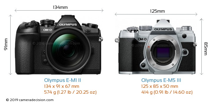 Olympus E-M1 II vs Olympus E-M5 III Camera Size Comparison - Front View