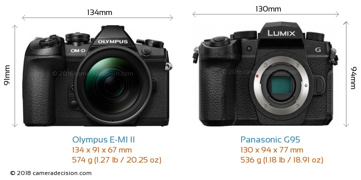 Olympus E-M1 II vs Panasonic G95 Camera Size Comparison - Front View