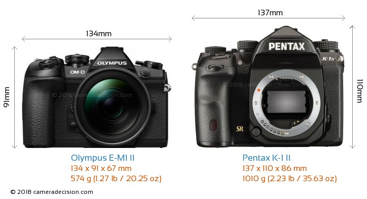Olympus E-M1 II vs Pentax K-1 II Camera Size Comparison - Front View