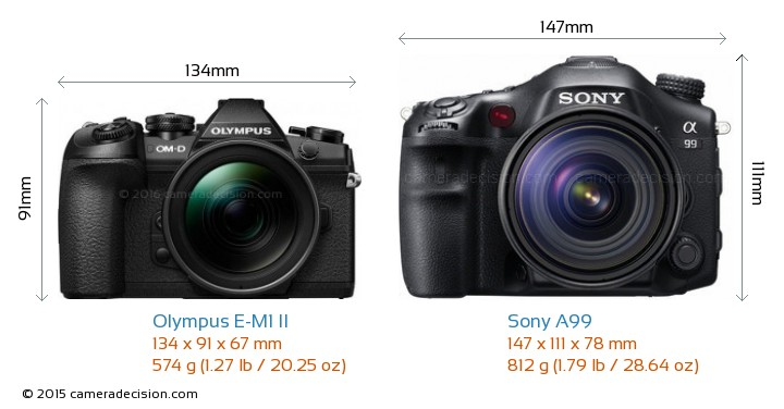 Olympus E-M1 II vs Sony A99 Camera Size Comparison - Front View