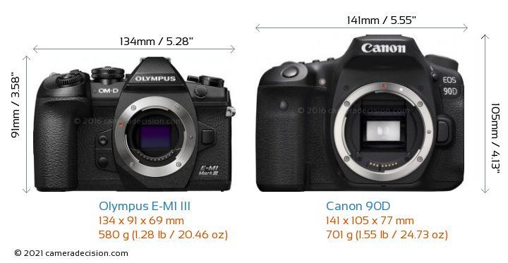 Olympus E-M1 MIII vs Canon 90D Camera Size Comparison - Front View