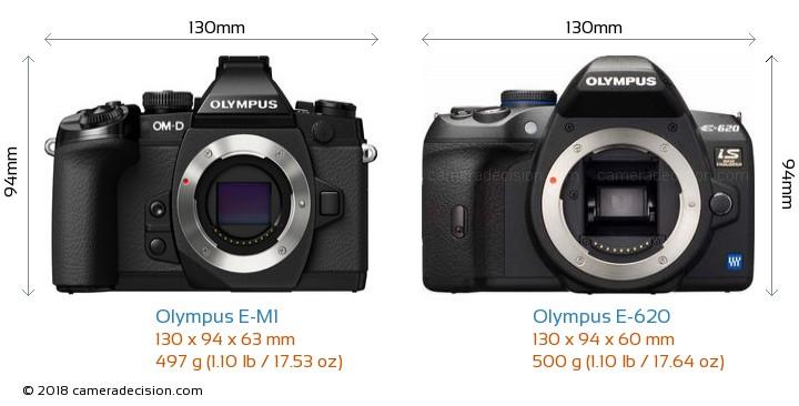 Olympus E-M1 vs Olympus E-620 Camera Size Comparison - Front View