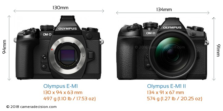 Olympus E-M1 vs Olympus E-M1 II Camera Size Comparison - Front View