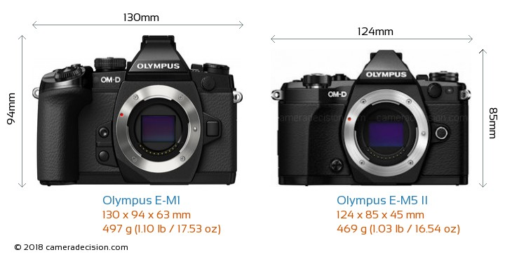 Olympus E-M1 vs Olympus E-M5 II Camera Size Comparison - Front View