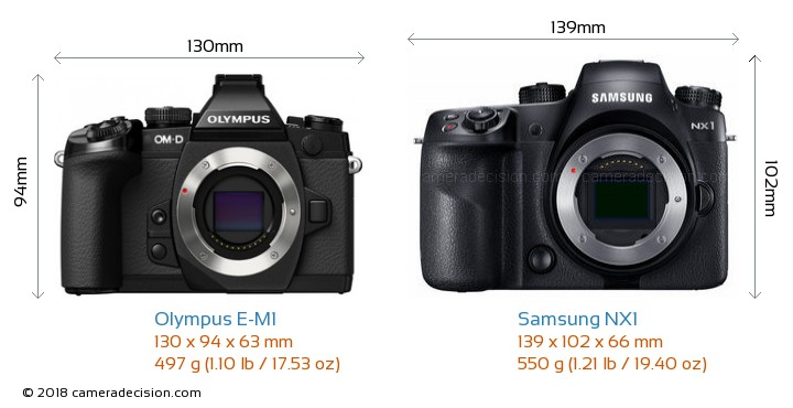 Olympus E-M1 vs Samsung NX1 Camera Size Comparison - Front View