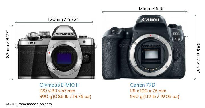 Olympus E-M10 II vs Canon 77D Camera Size Comparison - Front View