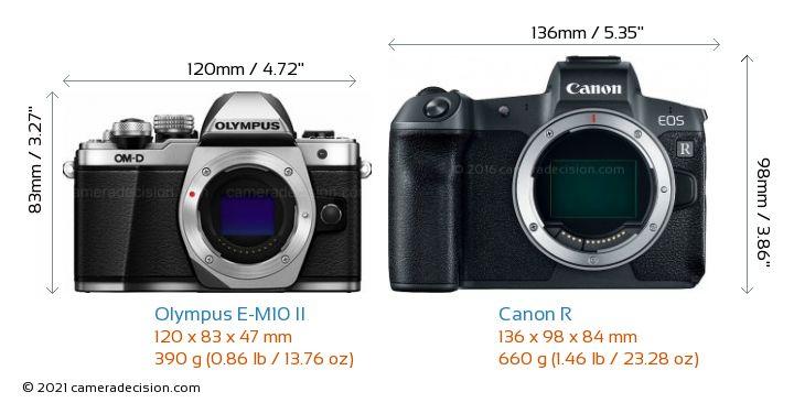 Olympus E-M10 II vs Canon R Camera Size Comparison - Front View