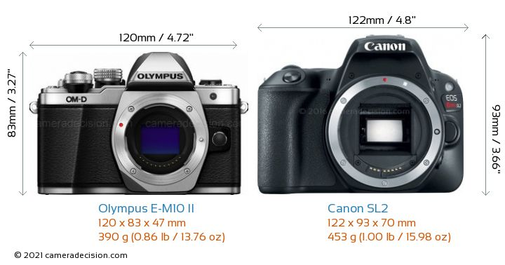Olympus E-M10 II vs Canon SL2 Camera Size Comparison - Front View