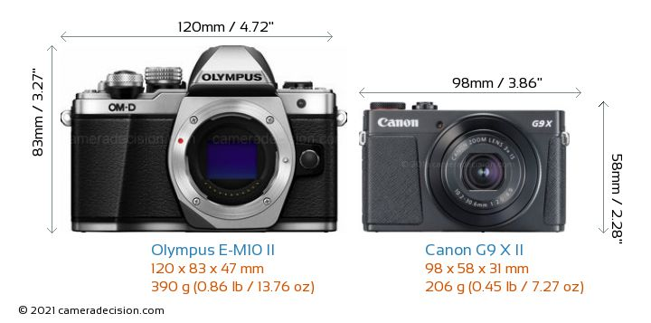 Olympus E-M10 II vs Canon G9 X II Camera Size Comparison - Front View