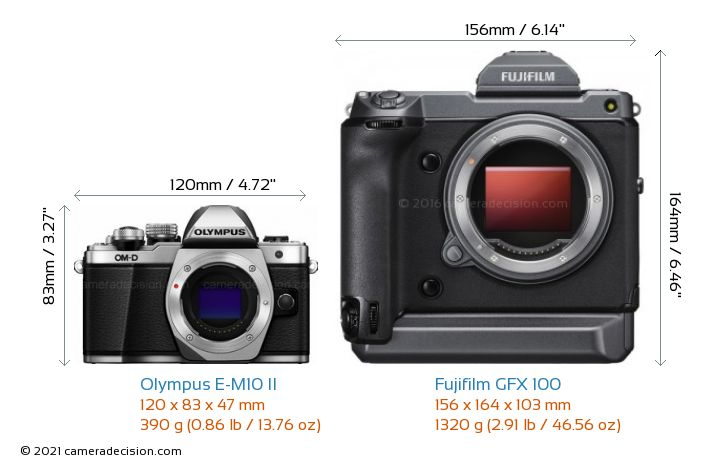 Olympus E-M10 II vs Fujifilm GFX 100 Camera Size Comparison - Front View