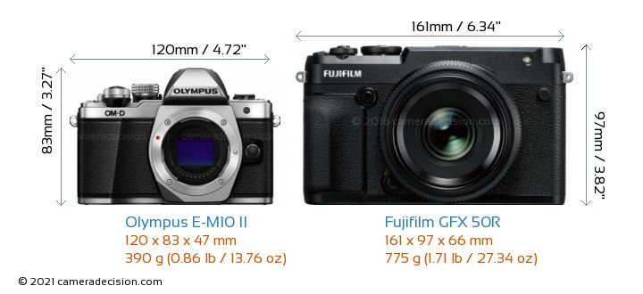 Olympus E-M10 II vs Fujifilm GFX 50R Camera Size Comparison - Front View