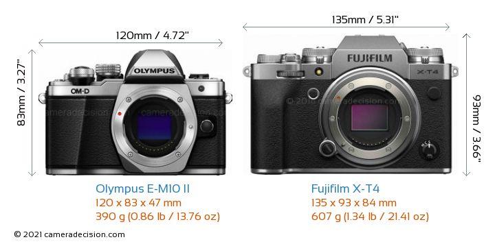 Olympus E-M10 II vs Fujifilm X-T4 Camera Size Comparison - Front View